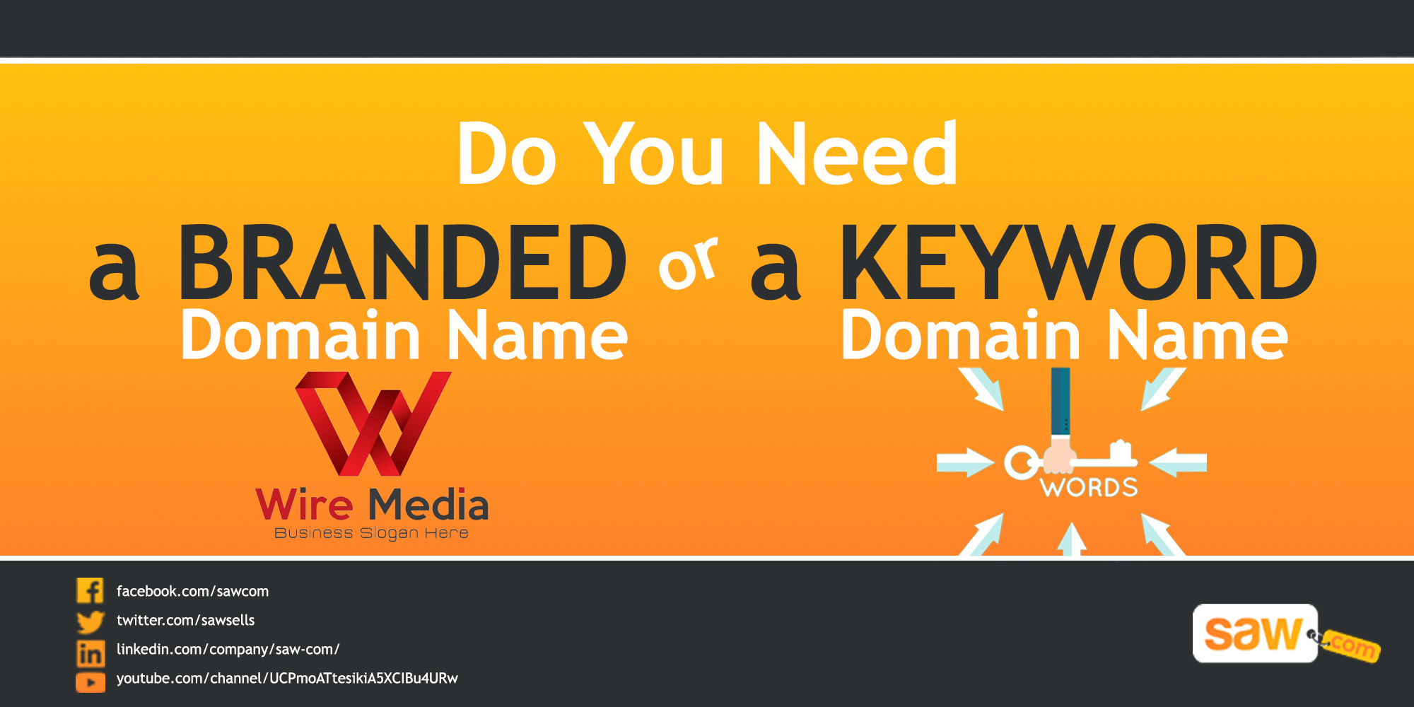Should You Choose a Branded Domain or a Keyword Domain?